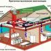 Продам Приточно-вытяжная вентиляция 150м2