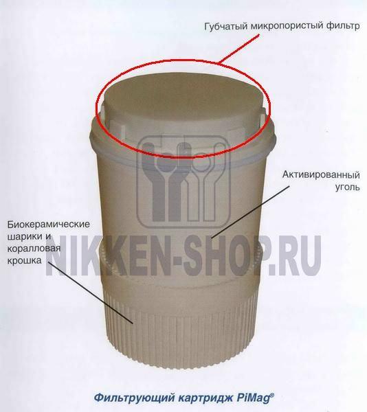 Продам Картриджи и спонжики для фильтров Nikken