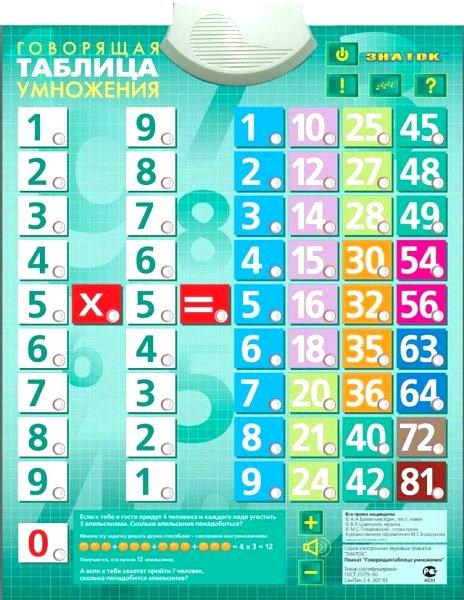 Продам Озвученный плакат Таблица умножения