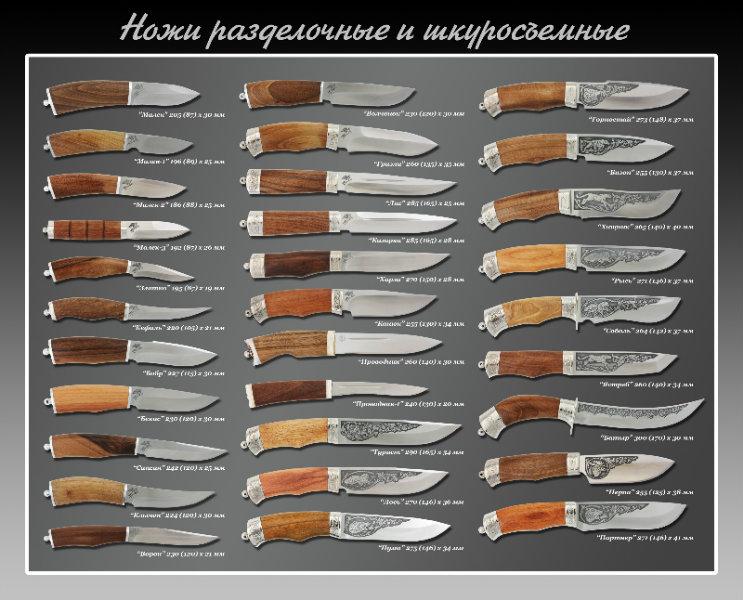 Нож для рыбалки и охоты своими руками 99