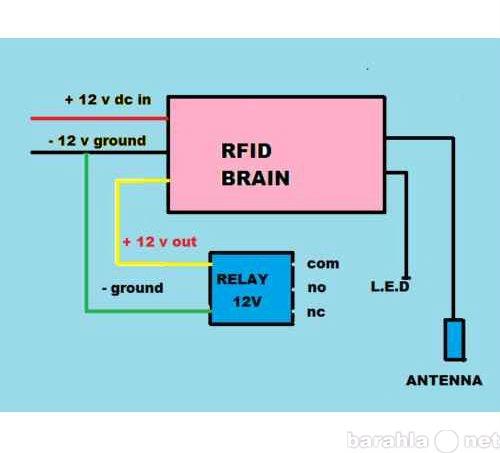 Продам: Контроллер ограничения доступа (RFID)