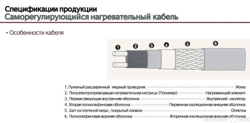 Продам Греющий кабель для подогрева труб