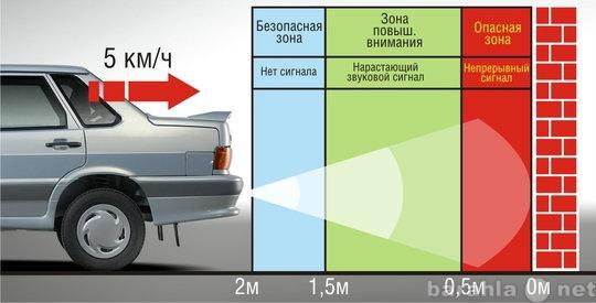 Продам парктроник (парковочный датчик)