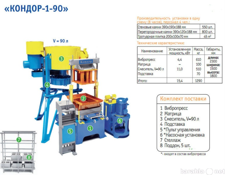 Продам Вибропрессующая установка «КОНДОР-1-90»