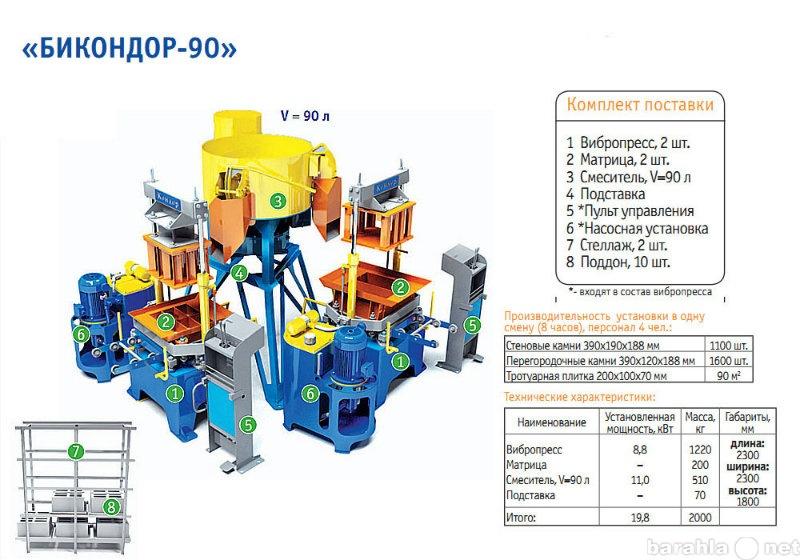 Продам Вибропрессующая установка «БИКОНДОР-90»