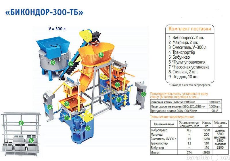 Продам Вибропрессующая установка БИКОНДОР-300