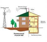 Продам Усилители сотового сигнала GSM 3G