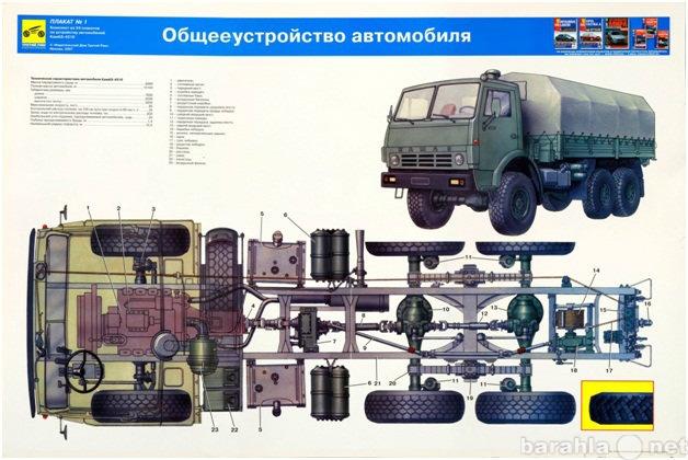 Продам Плакаты по устройству автомобиля КамАЗ