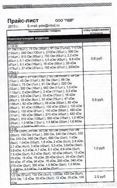 Продам резисторы 0,125 Вт, 0,25 Вт, 0,5 Вт
