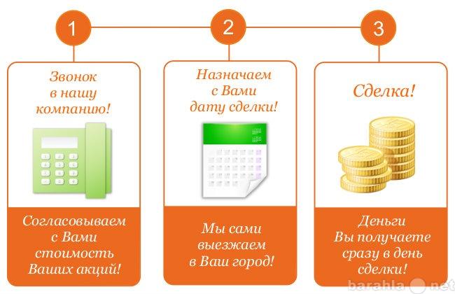 Куплю Покупка и обмен ценных бумаг (Акций)