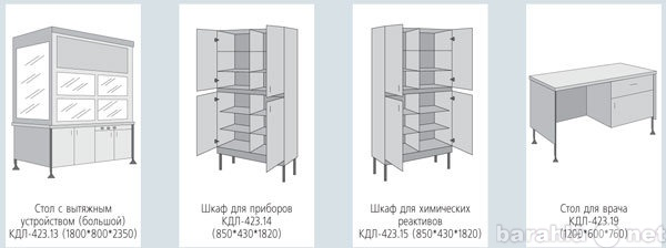 Продам Лабораторная мебель КалугаМед