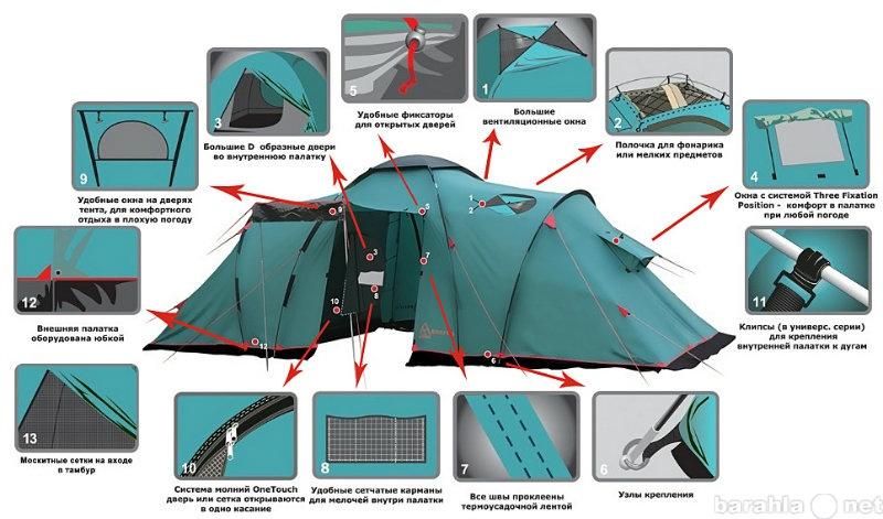Продам: Летние Палатки Tramp