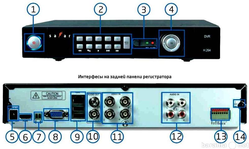 Продам: 4-кан. регистратор 960H  HDMI 3G Wi-Fi