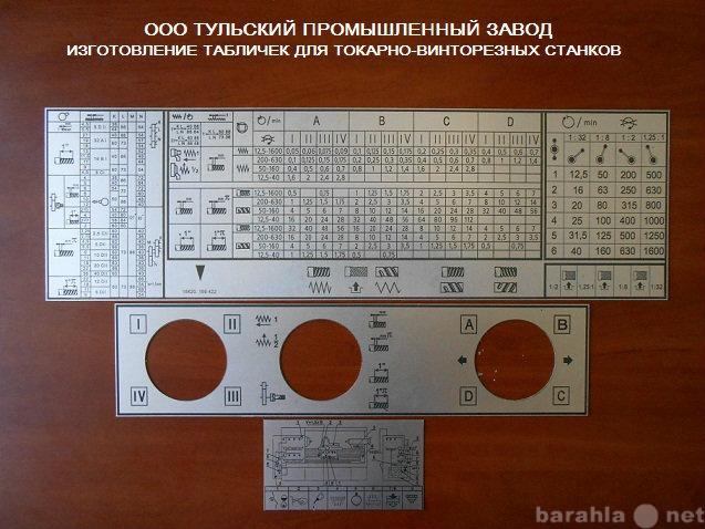 Продам Таблички на токарные станки 16в20, 16к20