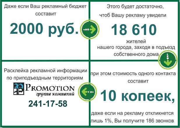 Предложение: Расклейка рекламной информации (объявлен