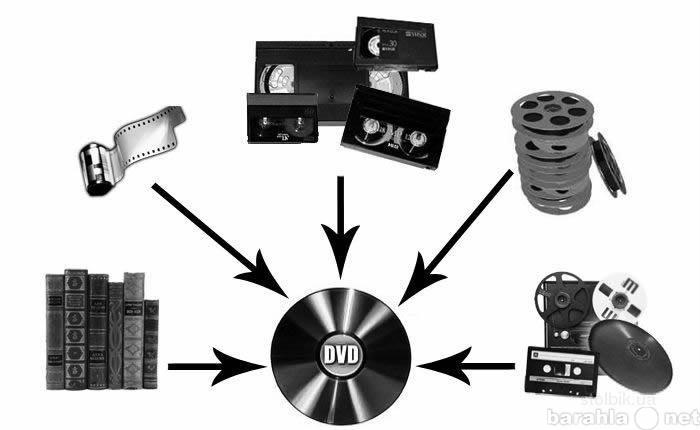 Предложение: Оцифровка видео, аудиокассет, катушек