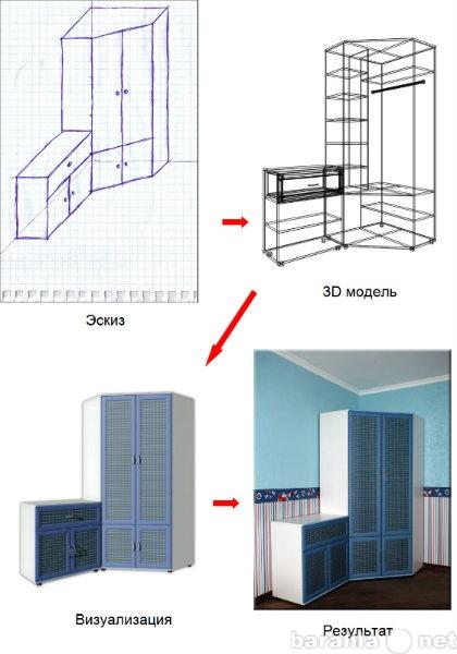 Предложение: Мебель по индивидуальным размерам