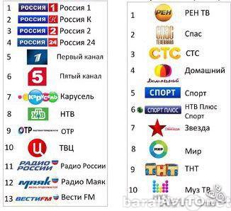 Предложение: Цифровое телевидение в Омске