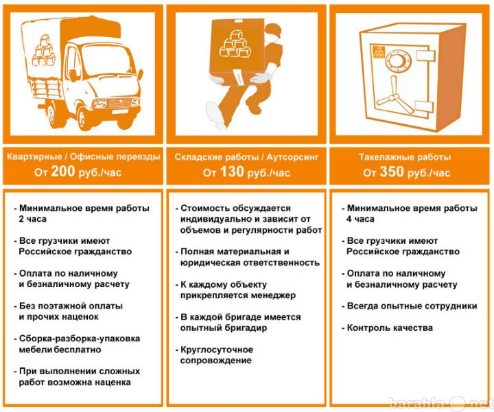 Услуги на стоимость час грузчика часа скупка в волгограде 24