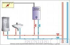 Предложение: Установка  сaнтех-го оборудования отопле
